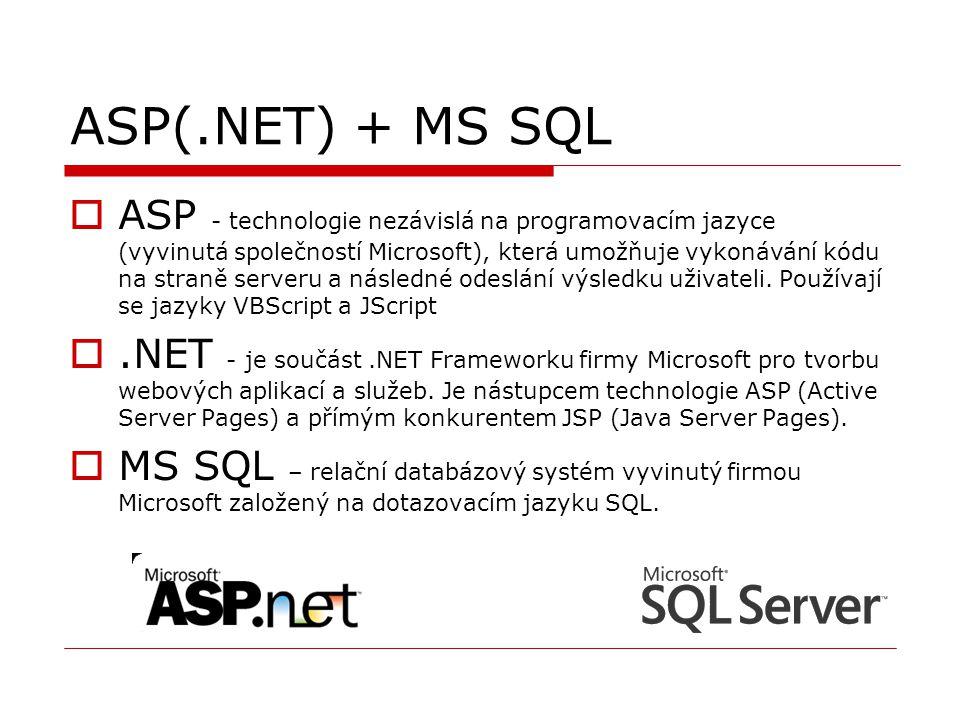 ASP(.NET) + MS SQL
