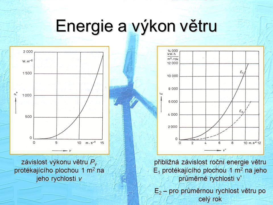 E2 – pro průměrnou rychlost větru po celý rok