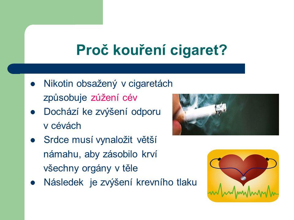 Proč kouření cigaret Nikotin obsažený v cigaretách
