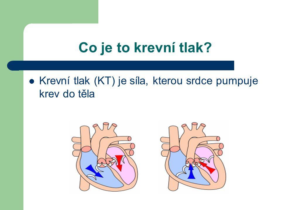 Co je to krevní tlak Krevní tlak (KT) je síla, kterou srdce pumpuje krev do těla