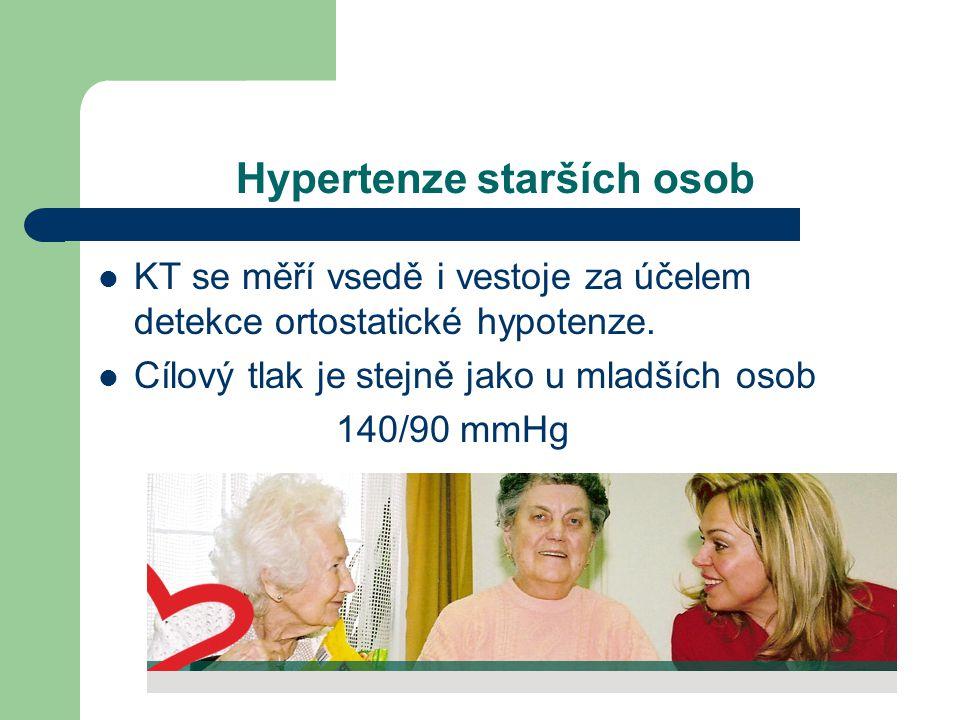 Hypertenze starších osob
