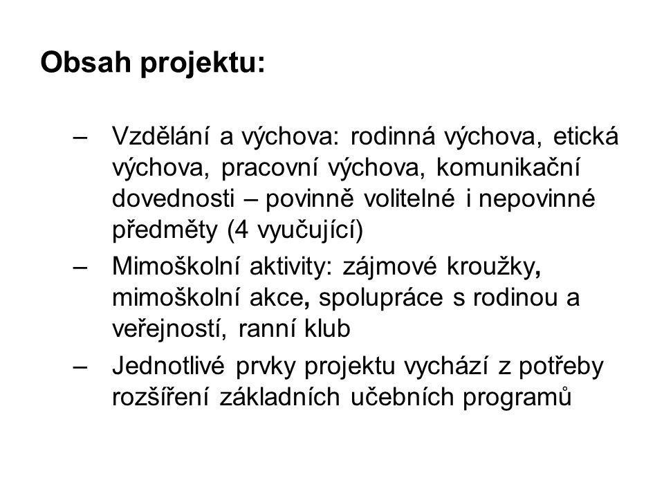 Obsah projektu: