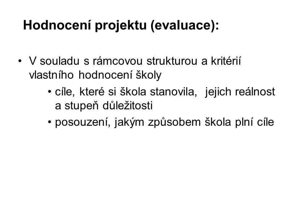 Hodnocení projektu (evaluace):
