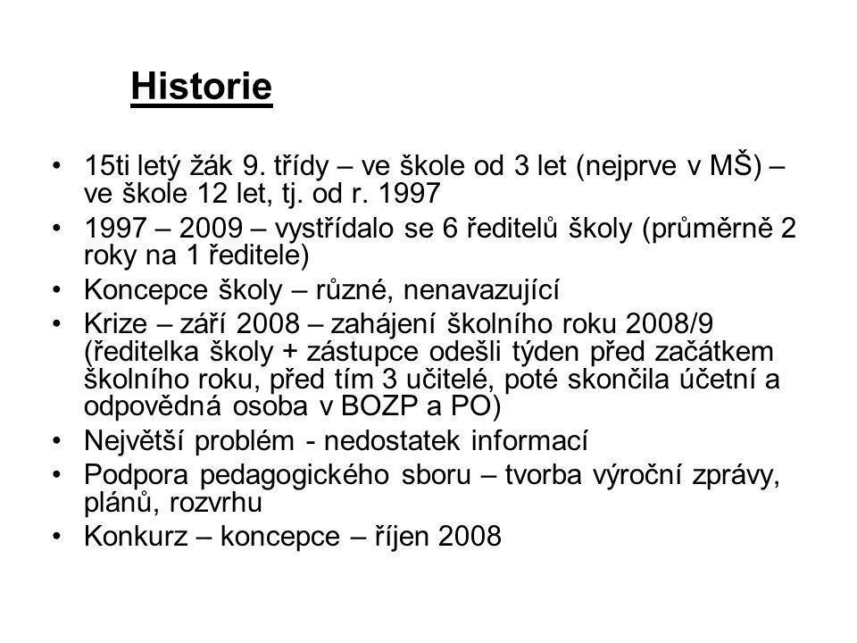 Historie 15ti letý žák 9. třídy – ve škole od 3 let (nejprve v MŠ) – ve škole 12 let, tj. od r. 1997.