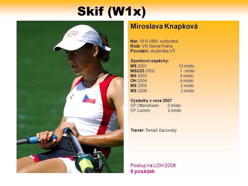 Skif (W1x) Miroslava Knapková Postup na LOH 2008 9 posádek