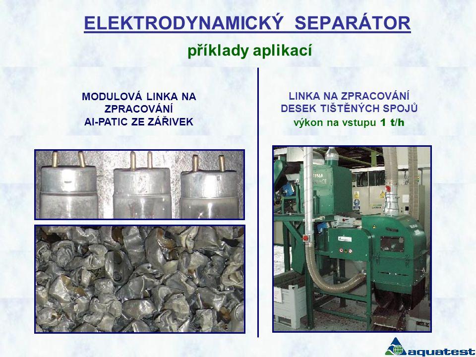 ELEKTRODYNAMICKÝ SEPARÁTOR příklady aplikací