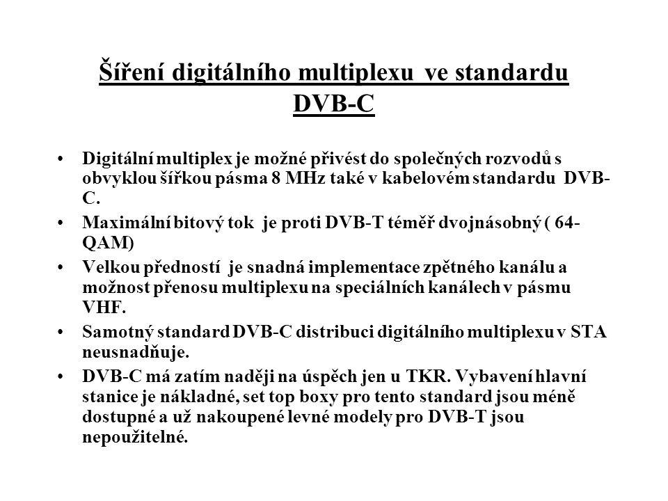 Šíření digitálního multiplexu ve standardu DVB-C