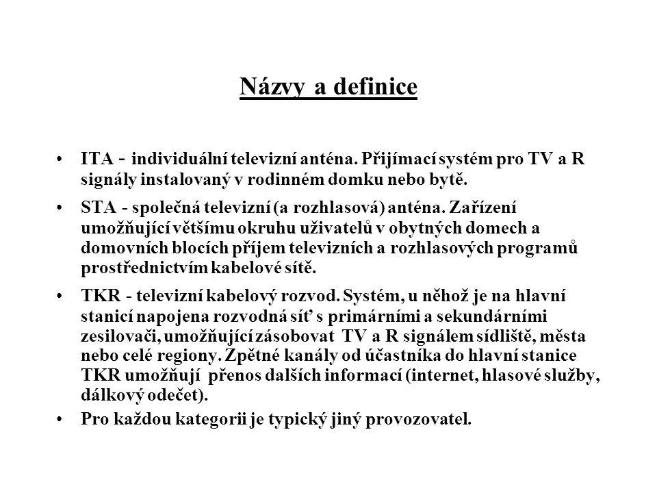 Názvy a definice ITA - individuální televizní anténa. Přijímací systém pro TV a R signály instalovaný v rodinném domku nebo bytě.
