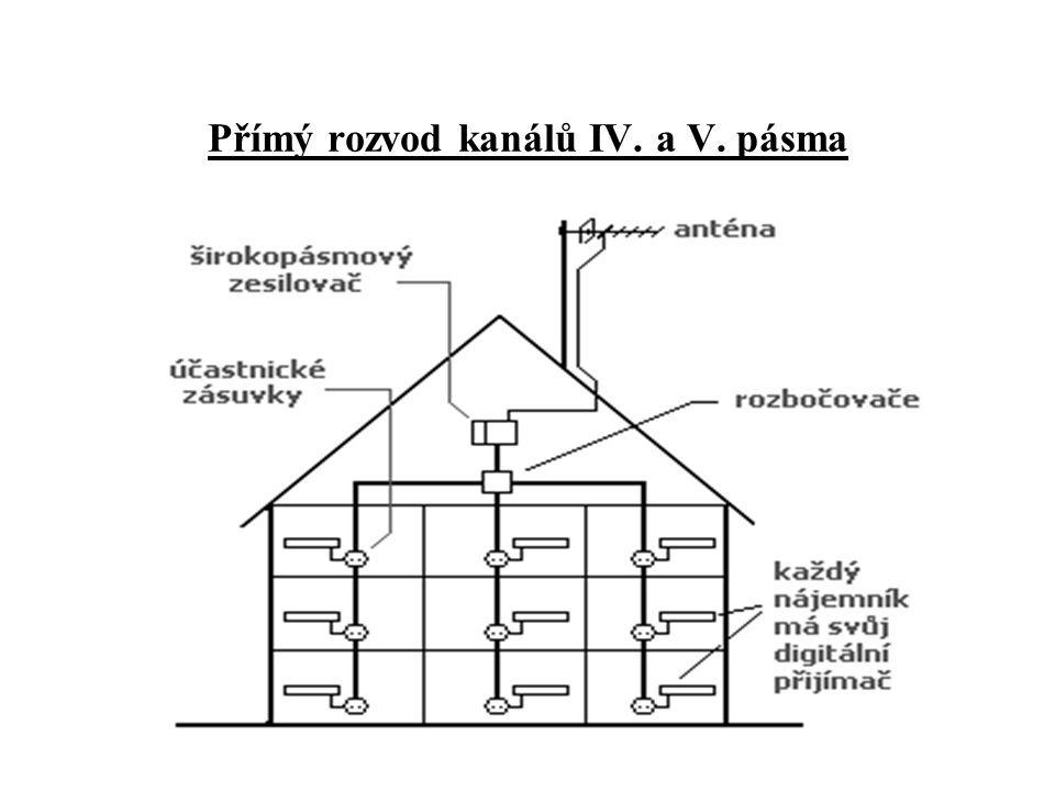 Přímý rozvod kanálů IV. a V. pásma