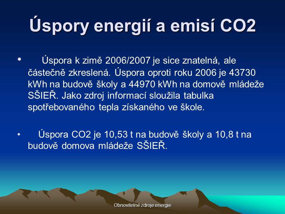 Úspory energií a emisí CO2