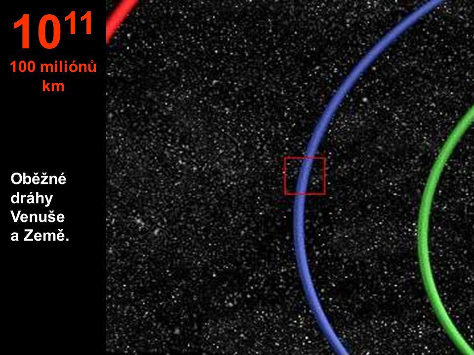 1011 100 miliónů km Oběžné dráhy Venuše a Země.