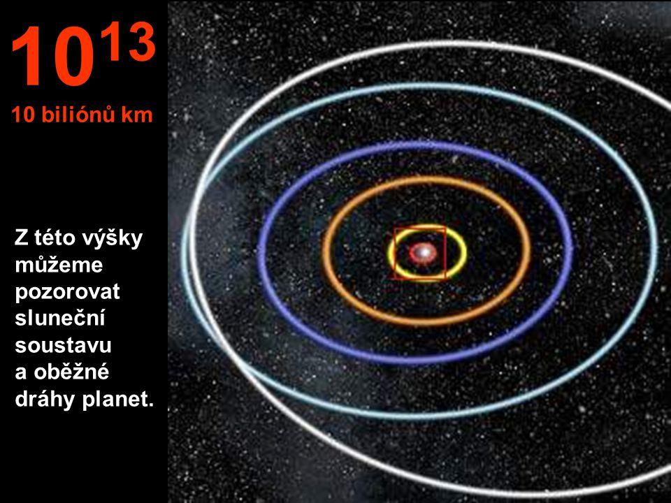 1013 10 biliónů km Z této výšky můžeme pozorovat sluneční soustavu a oběžné dráhy planet.