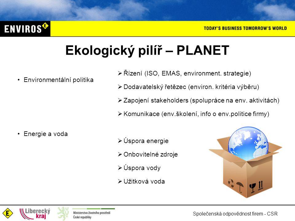 Ekologický pilíř – PLANET