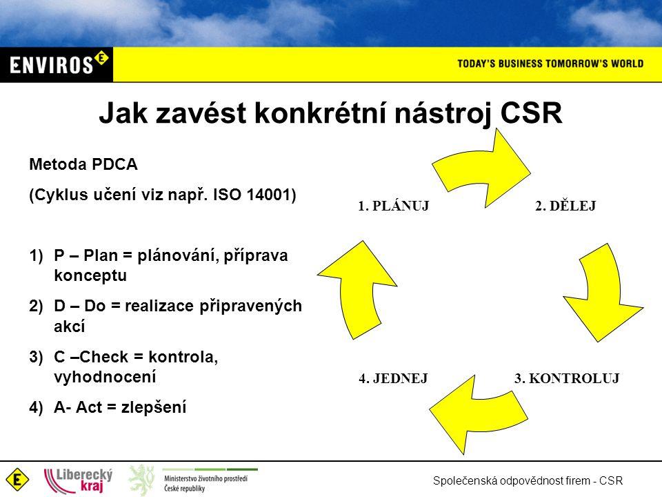 Jak zavést konkrétní nástroj CSR