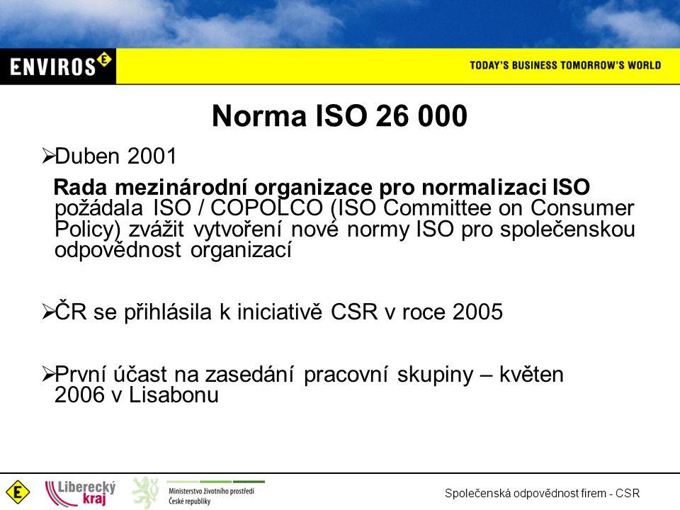 Norma ISO 26 000 Duben 2001.