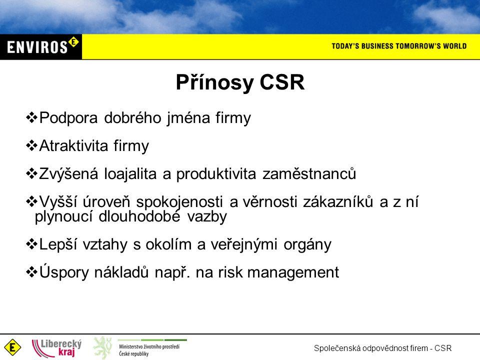 Přínosy CSR Podpora dobrého jména firmy Atraktivita firmy