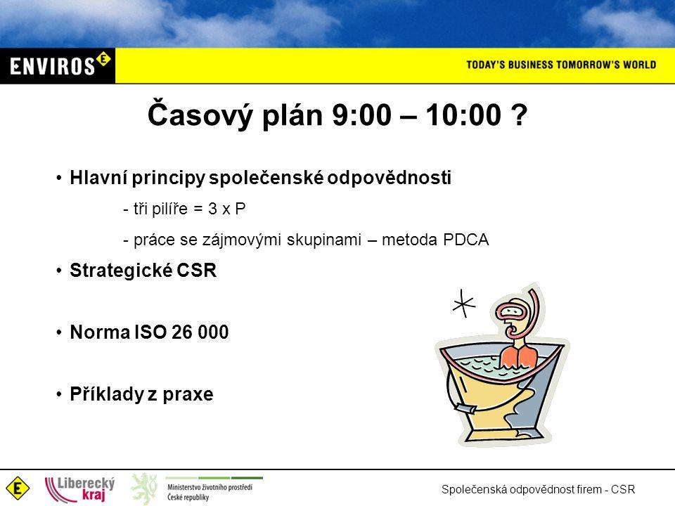 Časový plán 9:00 – 10:00 Hlavní principy společenské odpovědnosti