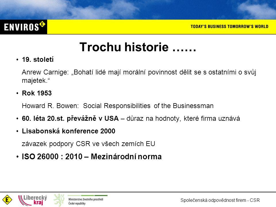 Trochu historie …… ISO 26000 : 2010 – Mezinárodní norma 19. století