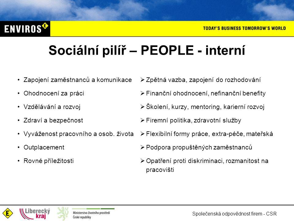 Sociální pilíř – PEOPLE - interní