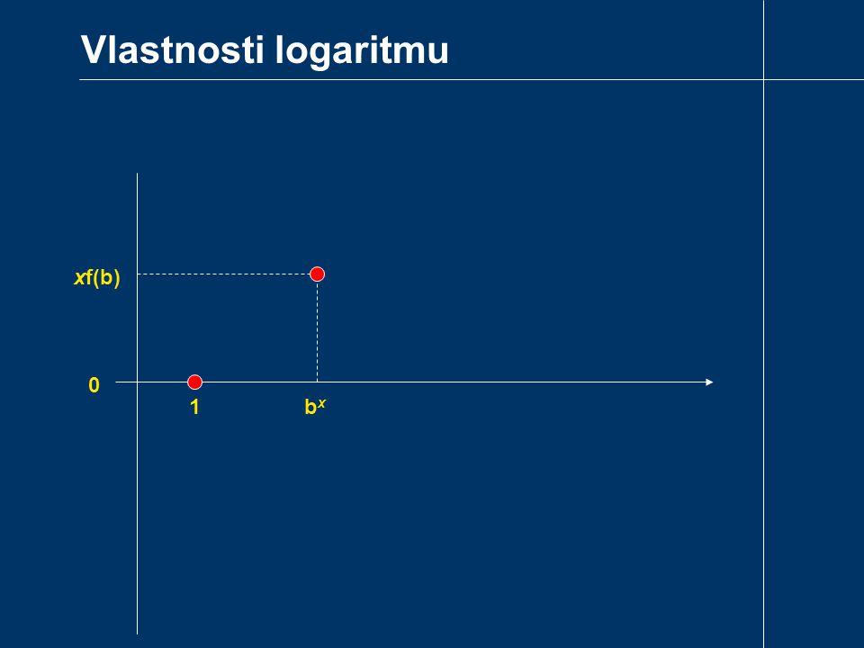 Vlastnosti logaritmu xf(b) 1 bx