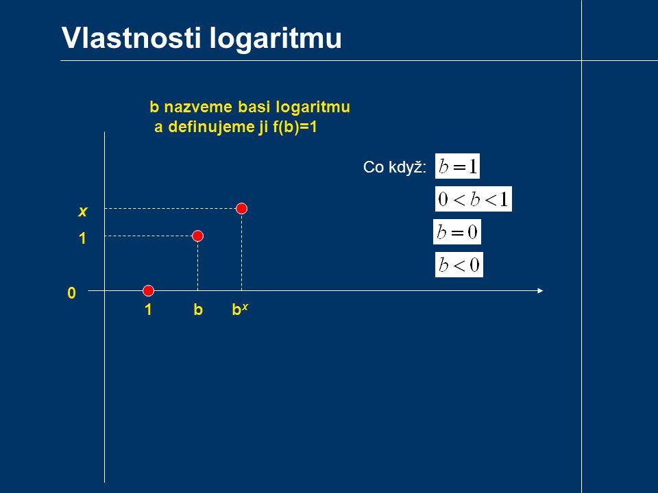 Vlastnosti logaritmu b nazveme basi logaritmu a definujeme ji f(b)=1