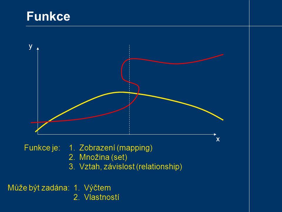 Funkce Funkce je: Zobrazení (mapping) Množina (set)