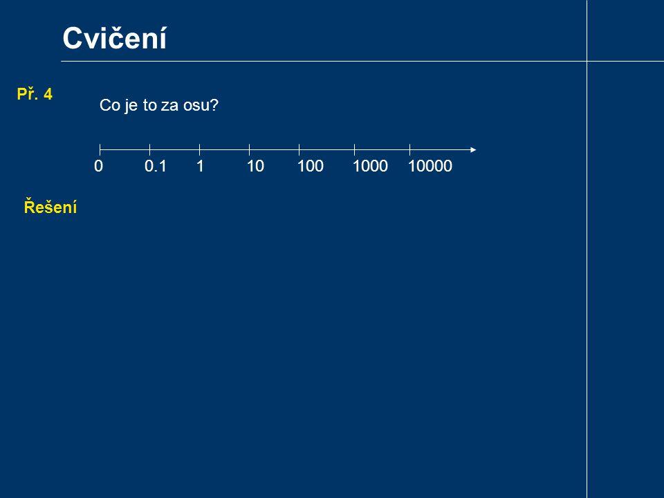 Cvičení Př. 4 Co je to za osu 0 0.1 1 10 100 1000 10000 Řešení