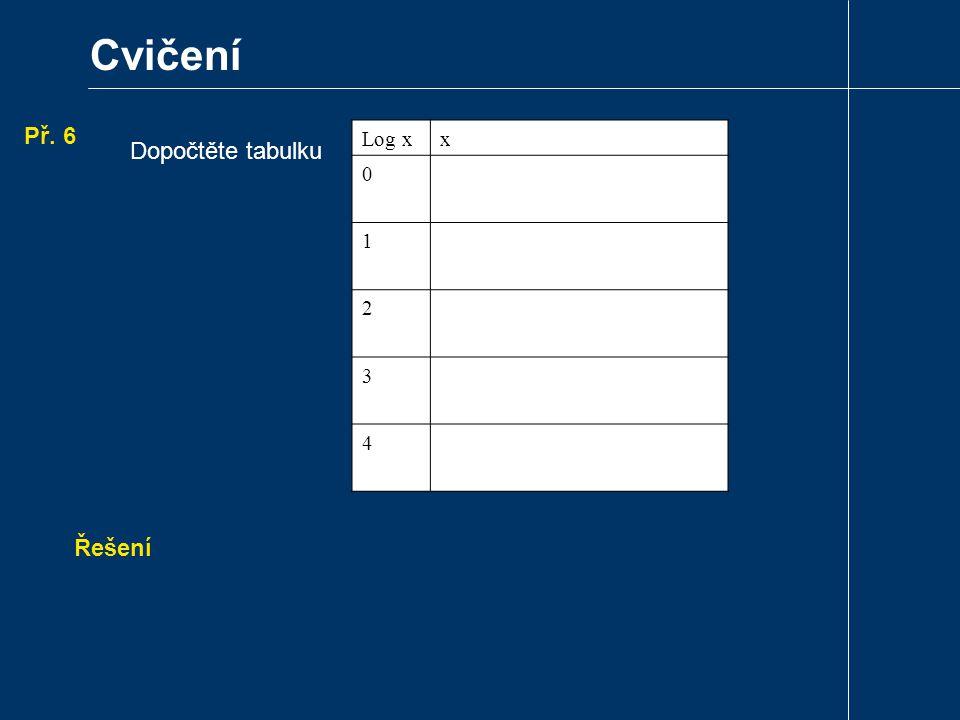 Cvičení Př. 6 Log x x 1 2 3 4 Dopočtěte tabulku . Řešení