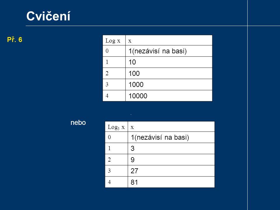 Cvičení 1(nezávisí na basi) 10 100 Př. 6 1000 10000