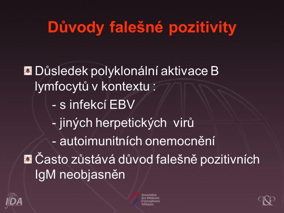 Důvody falešné pozitivity