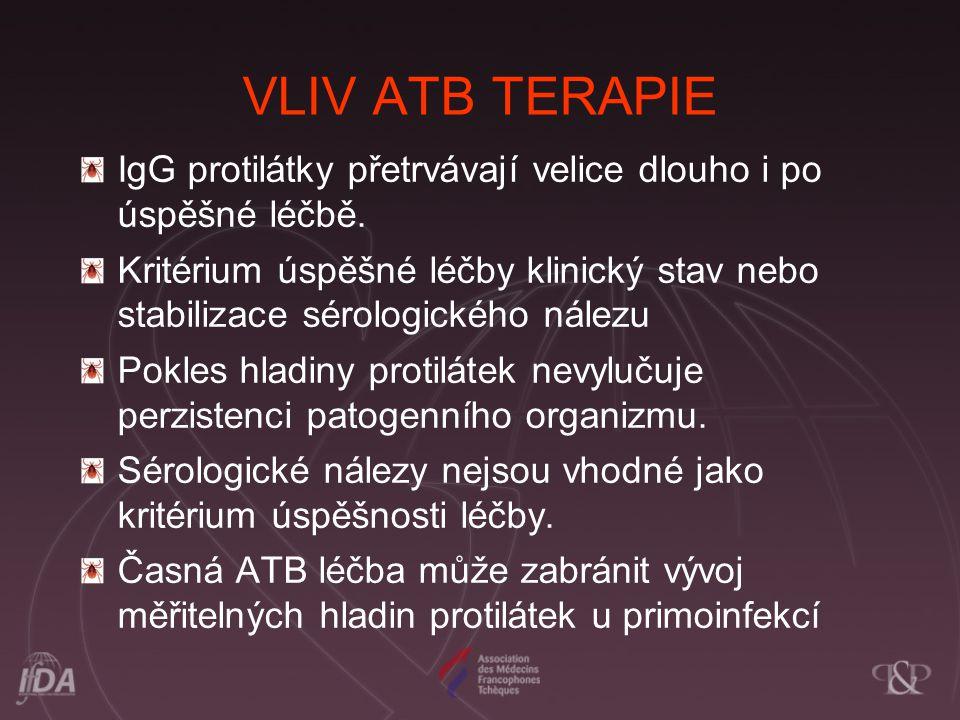 VLIV ATB TERAPIE IgG protilátky přetrvávají velice dlouho i po úspěšné léčbě.