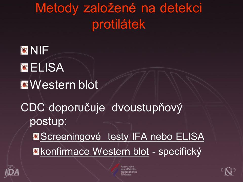 Metody založené na detekci protilátek