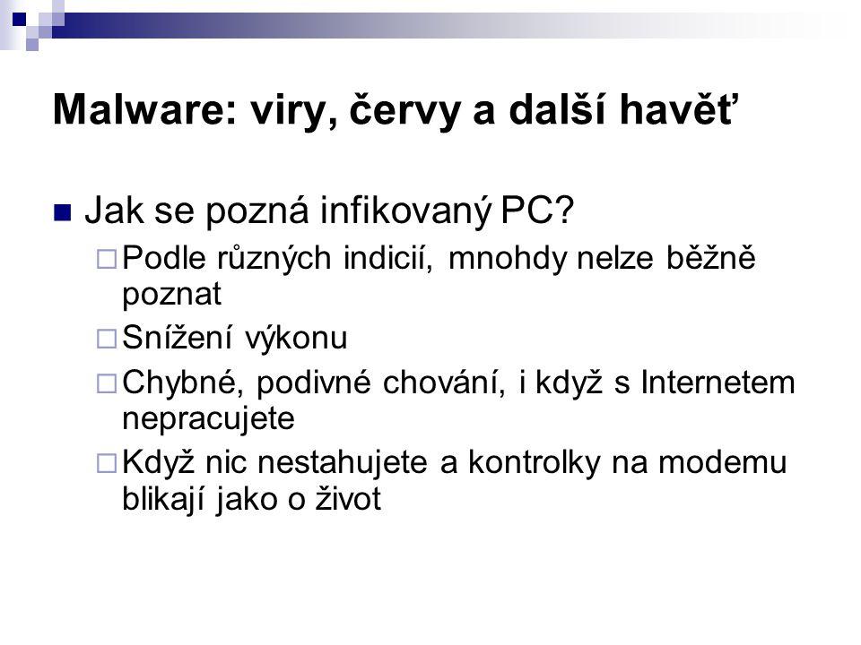 Malware: viry, červy a další havěť