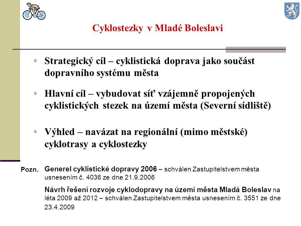 Cyklostezky v Mladé Boleslavi