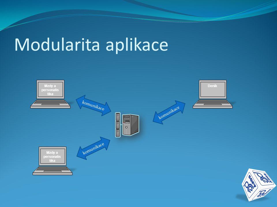 Modularita aplikace komunikace komunikace komunikace