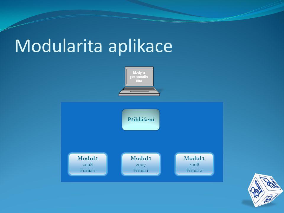 Modularita aplikace Přihlášení Modul 1 2008 Firma 1 2007 Firma 2