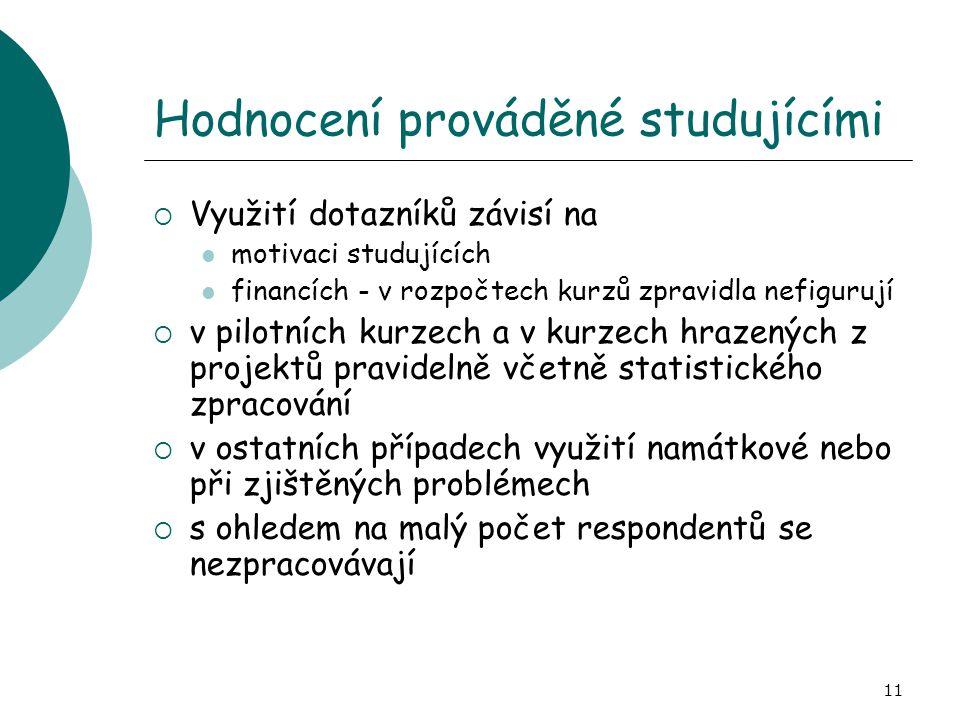 Hodnocení prováděné studujícími