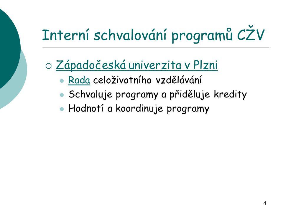 Interní schvalování programů CŽV