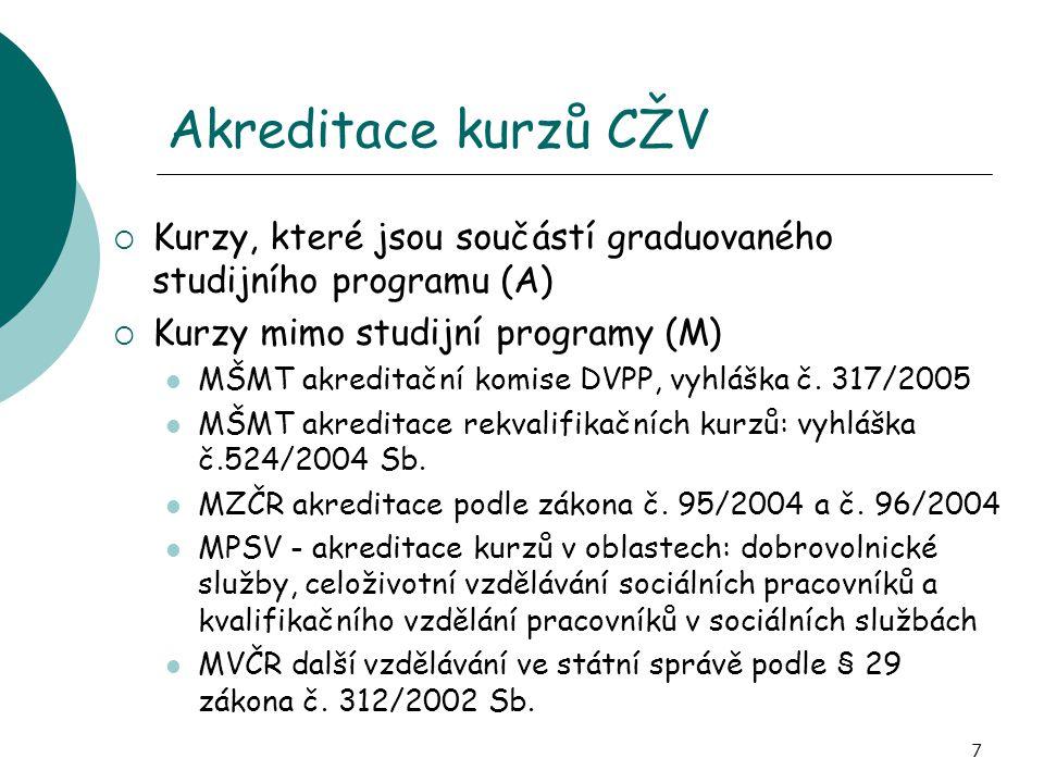 Akreditace kurzů CŽV Kurzy, které jsou součástí graduovaného studijního programu (A) Kurzy mimo studijní programy (M)
