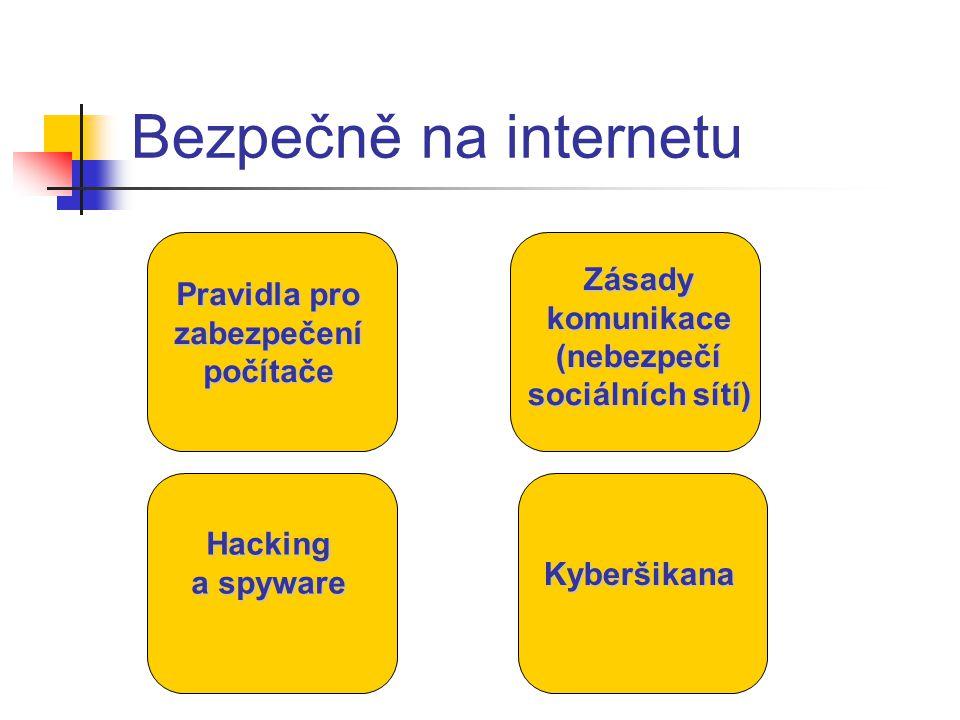 Bezpečně na internetu Zásady komunikace (nebezpečí sociálních sítí)