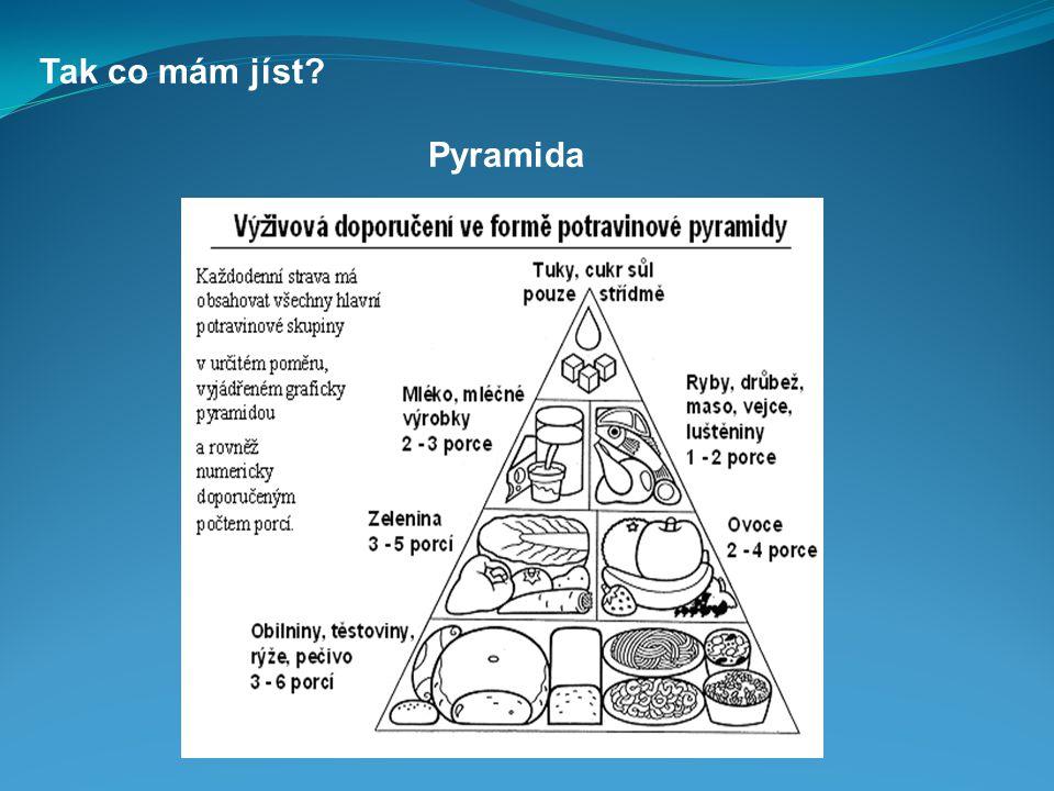 Tak co mám jíst Pyramida