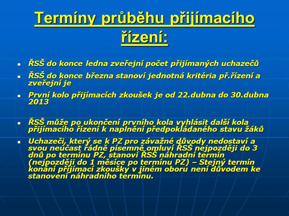 Termíny průběhu přijímacího řízení: