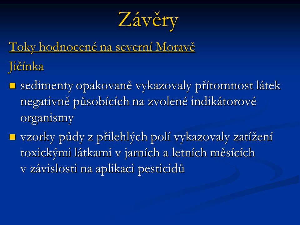 Závěry Toky hodnocené na severní Moravě Jičínka