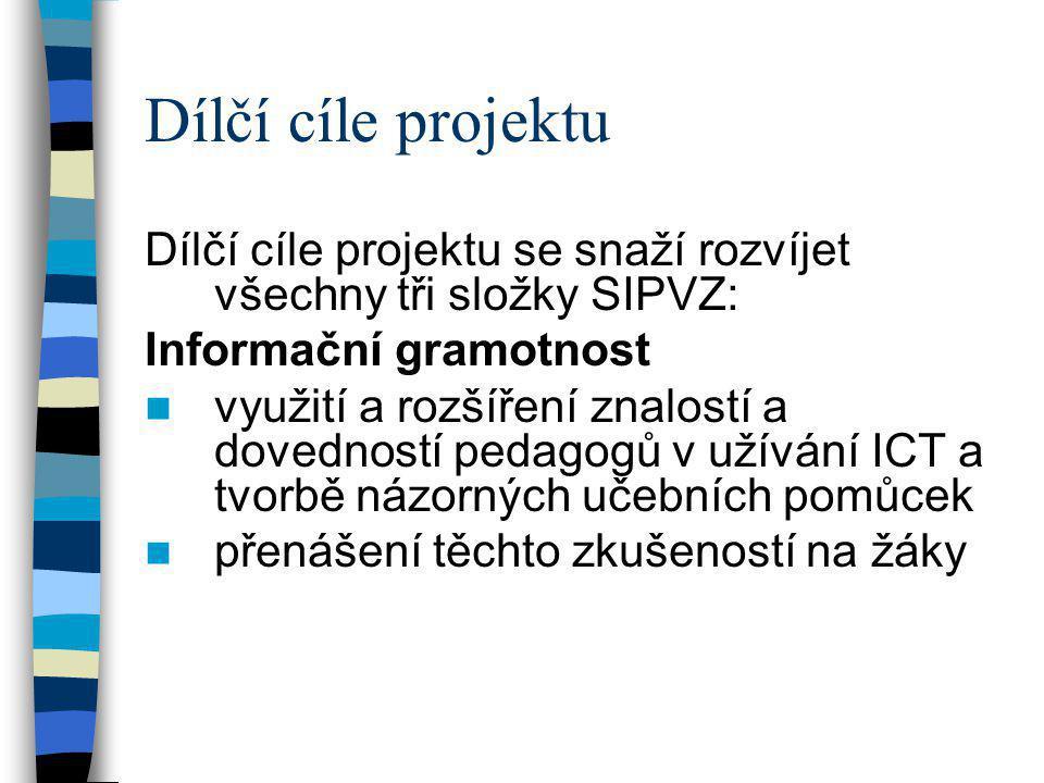 Dílčí cíle projektu Dílčí cíle projektu se snaží rozvíjet všechny tři složky SIPVZ: Informační gramotnost.