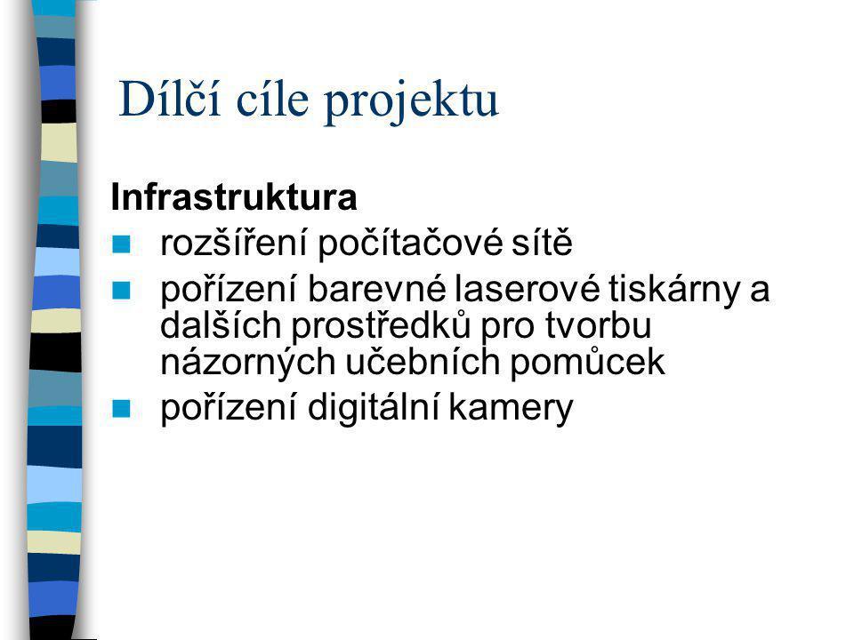 Dílčí cíle projektu Infrastruktura rozšíření počítačové sítě