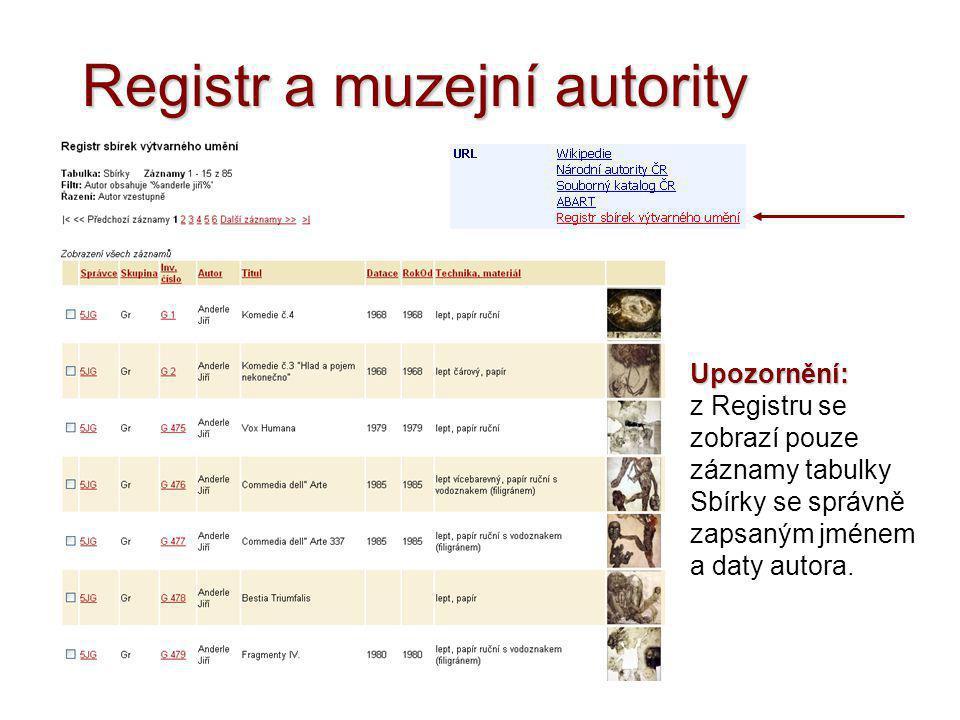 Registr a muzejní autority
