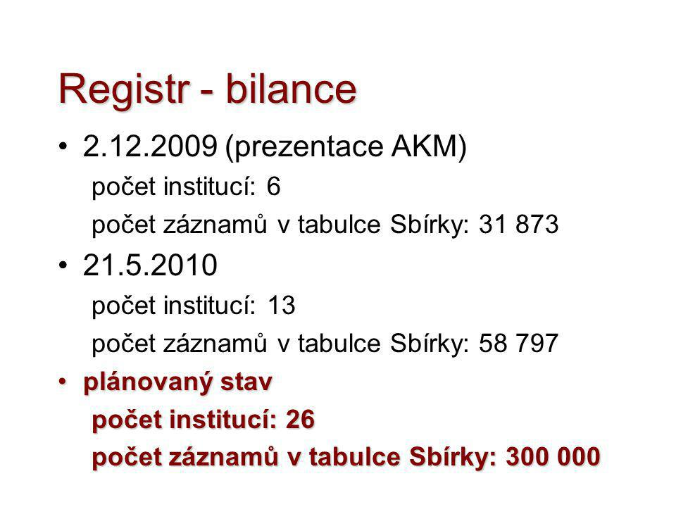Registr - bilance 2.12.2009 (prezentace AKM) 21.5.2010