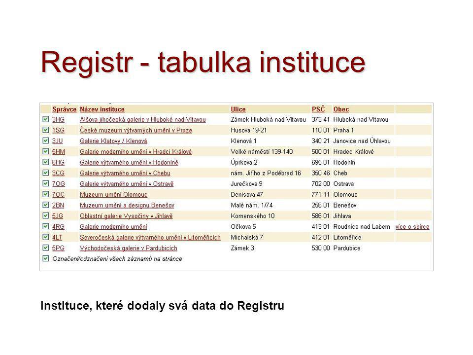 Registr - tabulka instituce