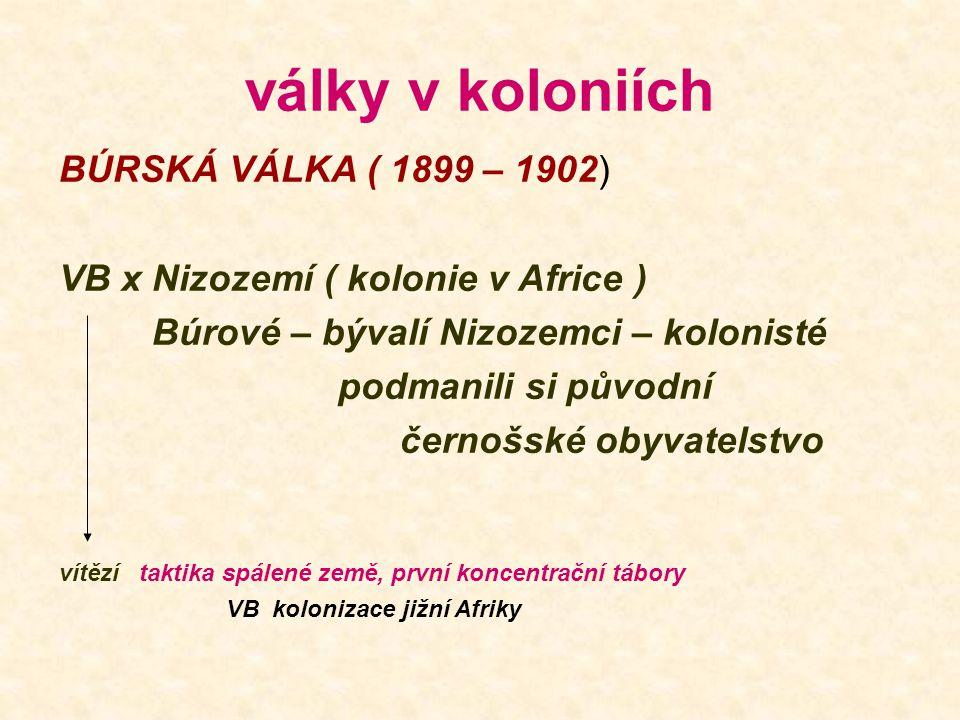 války v koloniích BÚRSKÁ VÁLKA ( 1899 – 1902)
