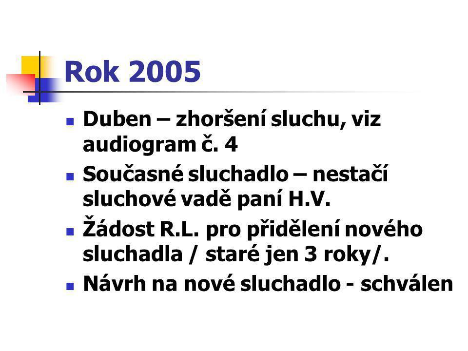 Rok 2005 Duben – zhoršení sluchu, viz audiogram č. 4